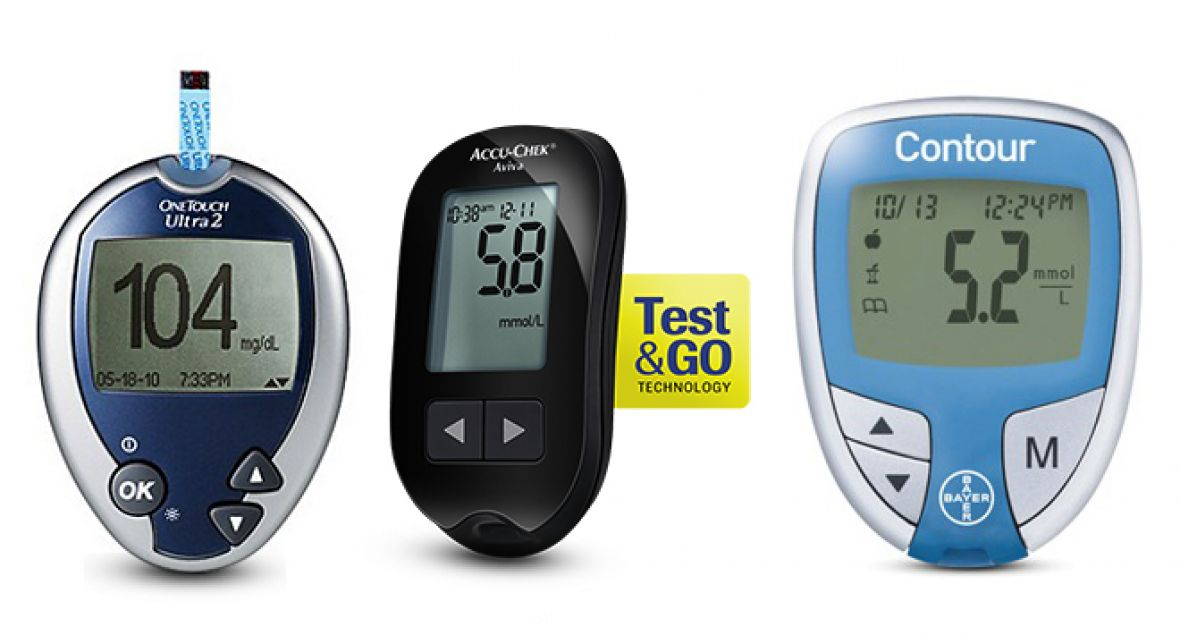 Blood Glucose Meter Grand Falls Drug Store
